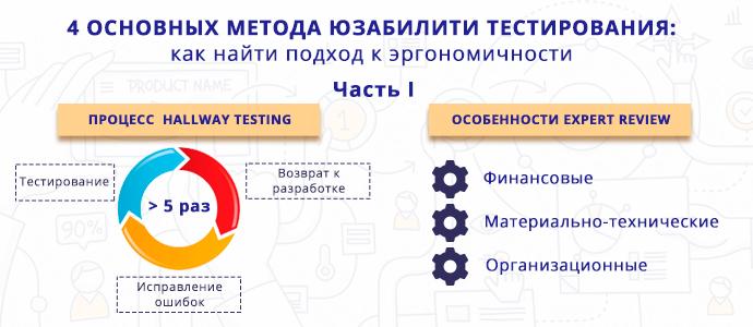 4 основных метода юзабилити тестирования: как найти подход к эргономичности. Часть I